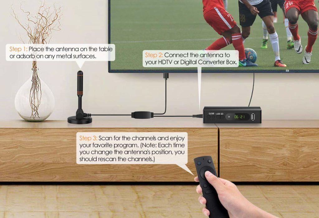 DVB T2 Antenne Test für Wohnmobil e1576845119423
